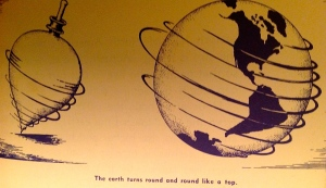 The Earth spins round and round like a top